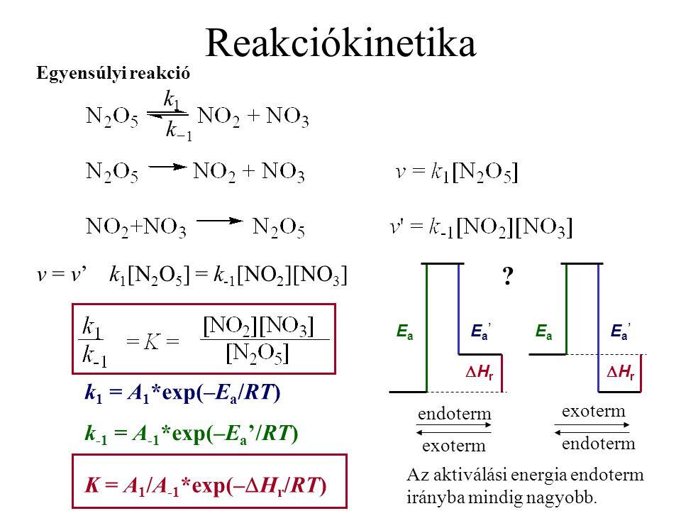 Reakciókinetika k1 k−1 v = v' k1[N2O5] = k-1[NO2][NO3]